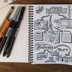 sketchnotes-pavo-ivkovic-layout-struktur