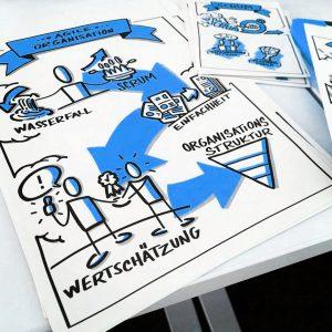 flipchart-agile-wertschaetzung-orga-wasserfall-djangonaut