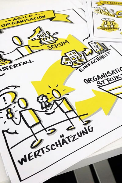 agile-organisation-visualisierung-wasserfall-scrum-procreate-digital